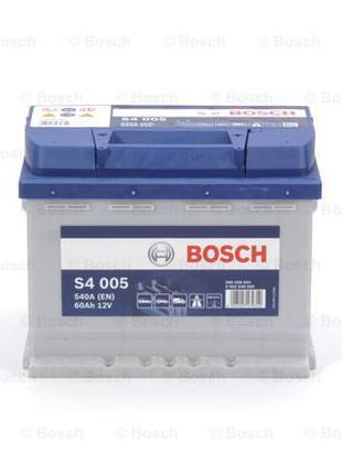 Аккумуляторы Bosh и аналог Gigawatt Чехия