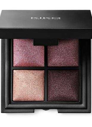 Тени  color fever eyeshadow palette от kiko milano