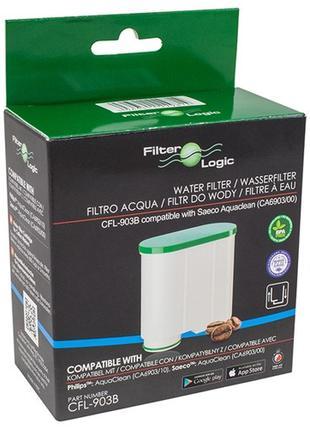 Фильтр для воды Saeco AquaClean (Аналог  Filter Logic CFL-903B)