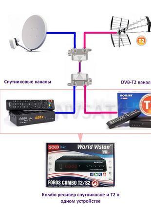 Т2 и спутниковое через общий кабель, диплексер (mixer) SAT/TV MX2