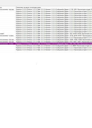 Рассылка в Директ Инстаграм - 10000 сообщений