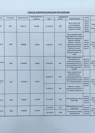 Компрессор винтовой ALUP SCK 61-8; Gardner Denver ESM 45; ES 30-7