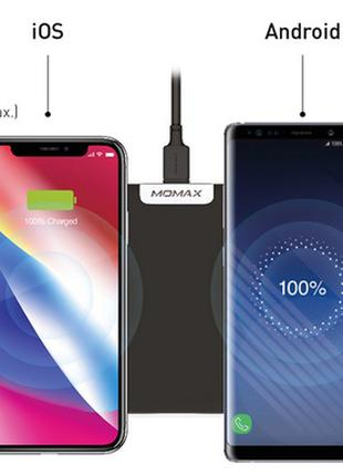 Беспроводное зарядное устройство Momax Q.Pad Dual - быстро заряжа