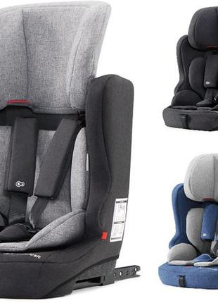 Автокресло Kinderkraft FIX2GO Isofix