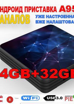 Мощная приставка Z3 4Гб+32Gb смарт андроид tv box x96 max tanix