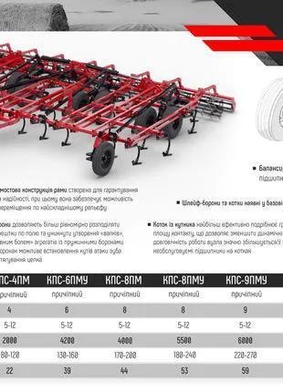 Культиватор КПС 4-6-7-8-9-12-16 метрів