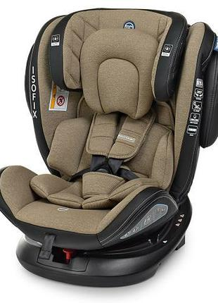 Автокресло ISOFIX ME 1045 EVOLUTION 360° Royal Dark Gray, группа