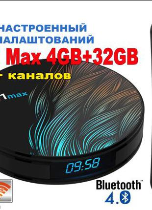 Смарт тв приставка HK1 Max 4GB+32GB box tv X96Max X96 mini h96