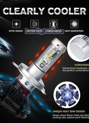 Ксенон LED лампы комплект X3 H1/ H7/ H11 (ZES, 6000LM, 50W) Кс...