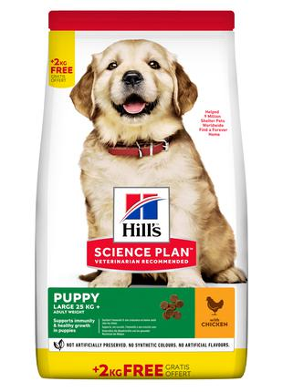 Hill`s Science Plan Puppy Large Breed для собак, курица