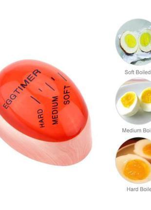 Индикатор для варки яиц Подсказка таймер