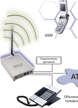 GSM-шлюз ECCOM Basis  многофункциональное устройство