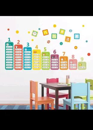 Интерьерная наклейка на стену обои Таблица умножения наліпка
