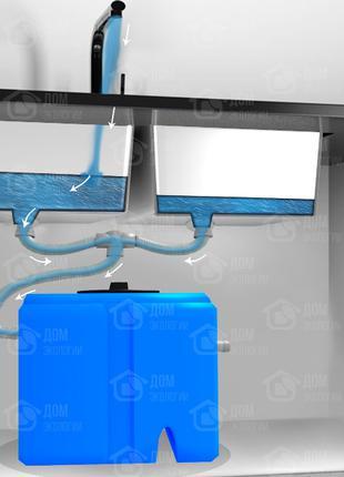 Сепаратор жира минижироуловитель под мойку DG-501E