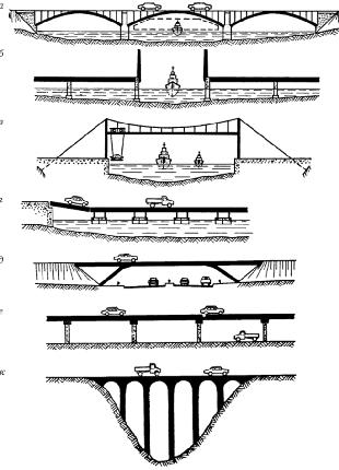 Проэктирование гидротехнических и подземных сооружений