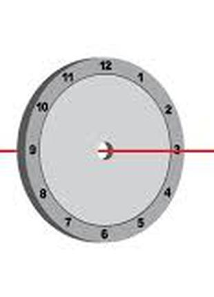 Комплекты для сборки настенных кварцевых часов. Это ваш бизнес.