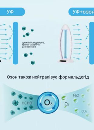 Кварцевая/ бактерицидная УФ Лампа