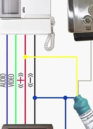 Установка домофонов с контролем доступа.