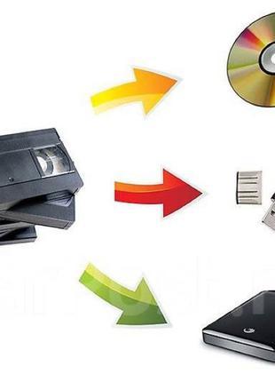 Оцифровка видеокассет, аудио, видеоперезапись.