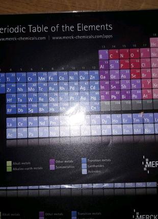 Новый коврик для мыши  периодическая система Менделеева