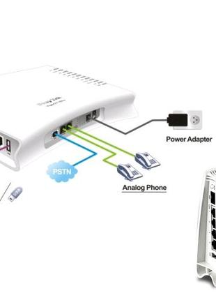 Широкопрлосный WiFi роутер, мощный маршрутизато Vigor 2110Vn