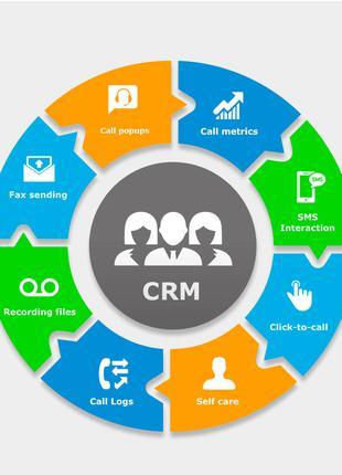 Система управления взаимоотношениями с клиентами