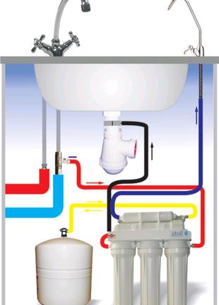 Ремонт станции очистки воды, замена фильтров для воды.