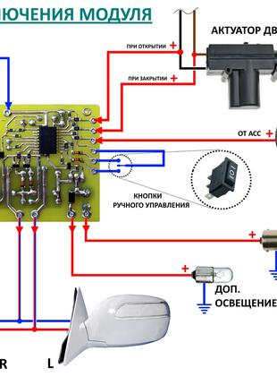 Модуль автоматизации процесса складывания зеркал. Премиум. V2.1