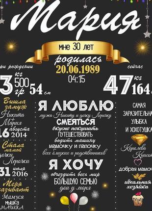 Сделаю метрику, плакат достижений, поздравление на праздник