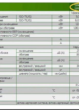 Кондиционер Mitsubishi Heavy SRK50ZJX-S