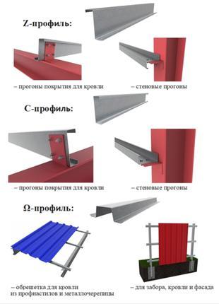 Комплект станков для изготовления ЛСТК Z, C  Омега профиля