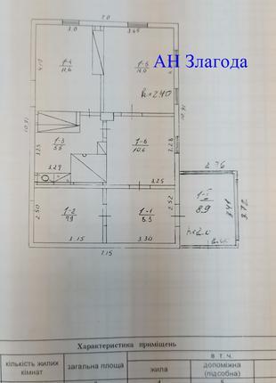продаж будинку с. Іванівка Ставищенського району