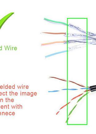Удлинитель HDMI по витой паре LAN до 30m 1080