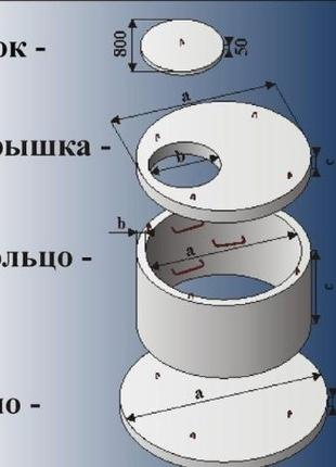 Септик ж/б кольца