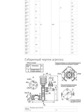 Насос ЦНС 3-108