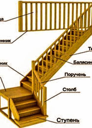 Сходи конструктор, сходи та комплектуючі, сходи по вашим розмірам