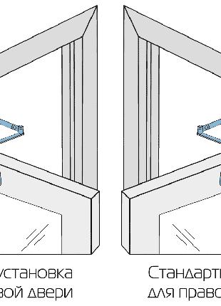 Доводчик Міжкімнатні Двері Замінити/Встановити