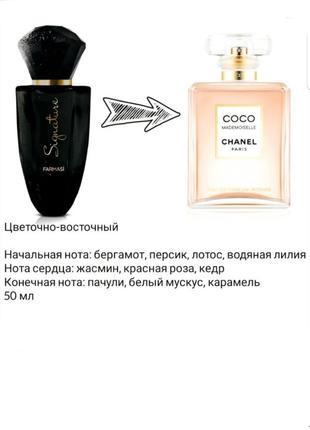 Парфюмированная вода signature farmasi /фармаси, 50 мл