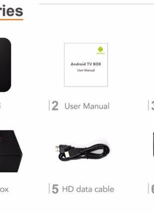 Приставка Android TV BOX Tanix TX3 mini 4Gb/64Gb