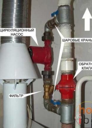 Байпас в системе отопления установка
