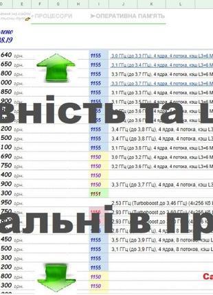 Процесори Intel ® Core i3 * i5 * i7 сокет 1150/1151/1155/1156 CPU