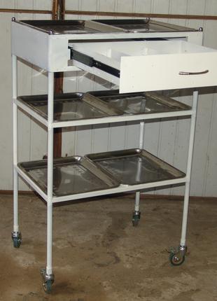Оборудование для ветеринарной клиники