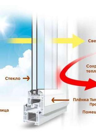 Теплосберегающая пленка на окна в Харькове