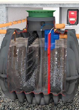 Система биологической очистки стоков «Klaro Easy»  компании GRAF
