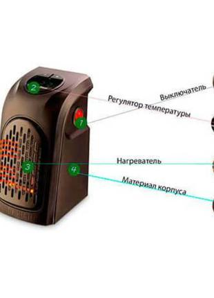 Портативный обогреватель Handy Heater, термовентилятор