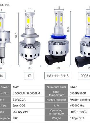 Автомобільні лампи лед 12000 L ближний/дальний НВ4 Н4 Н7. Авто...