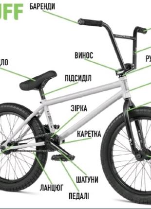 Собираю велосипед бмх