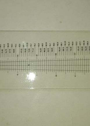 Линейка к анализатору фирмы Radiometer