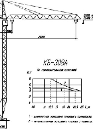 Аренда башенного крана КБ308а