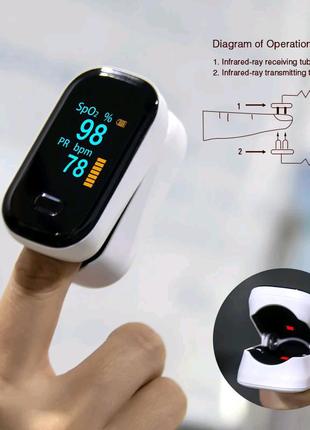 Пульсоксиметр Ofit2, OLED дисплей, висока точність вимірювання